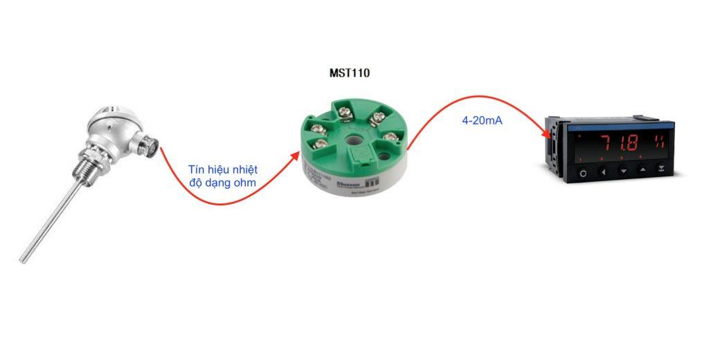 Bộ chuyển nhiệt độ pt100 sang 4-20mA