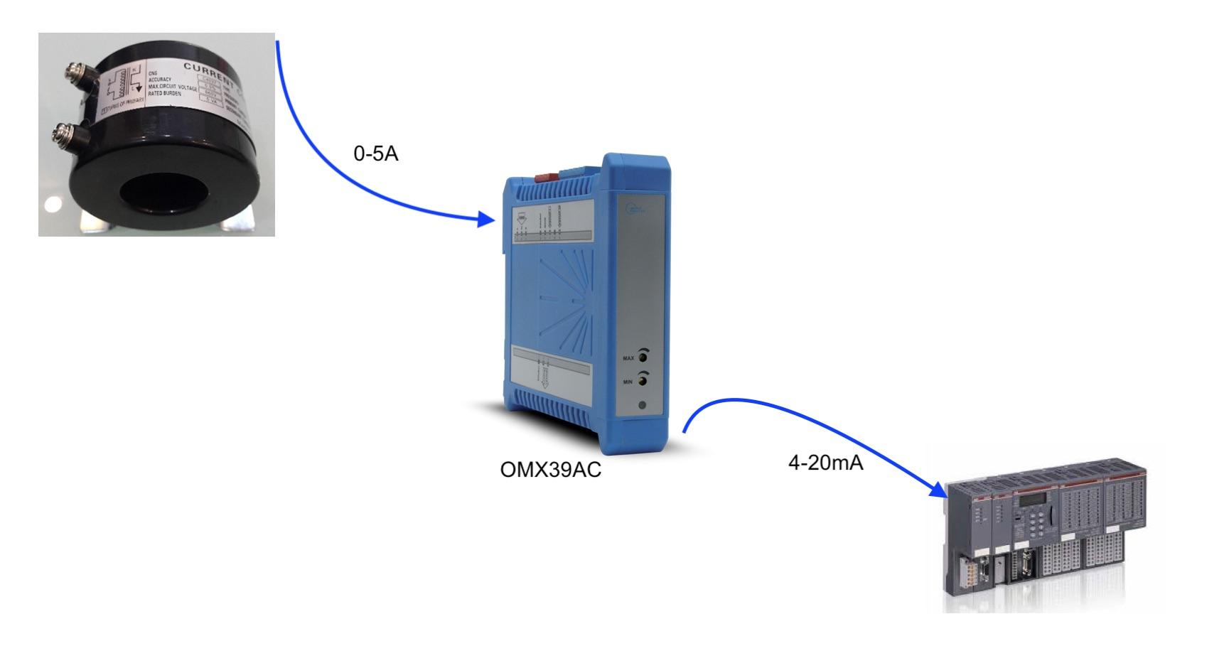 Bộ chuyển dòng CT sang 4-20mA