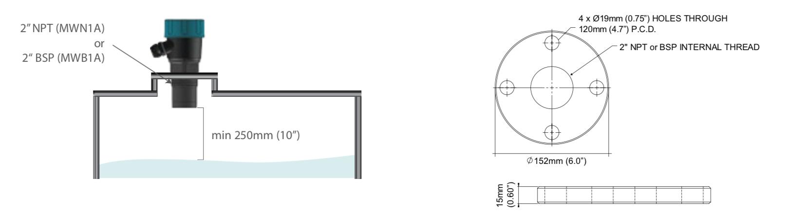 Lắp đặt cảm biến đo mức nước trên Tank