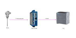 Ứng dụng Bộ chuyển đổi nhiệt độ Pt100 sang 4-20mA