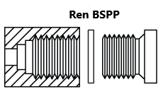 Ren chuẩn BSP