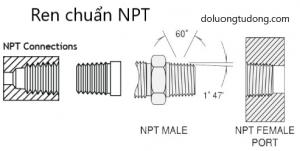 Ren chuẩn NPT có góc 60 độ