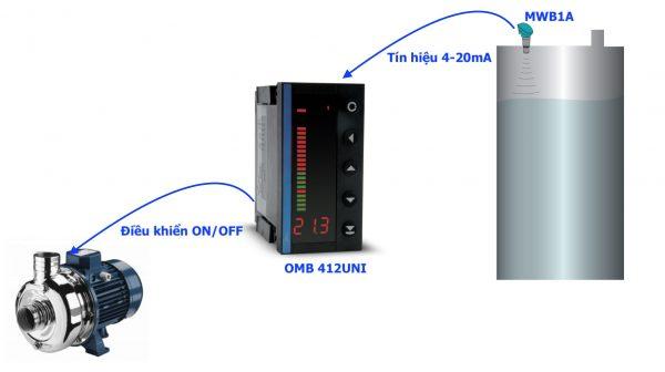 Ứng dụng bộ hiển thị và điều khiển