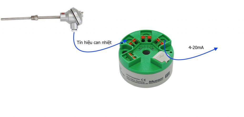 MST320 - Bộ chuyển can nhiệt sang 4-20mA
