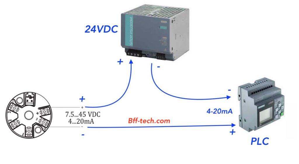 Cách đấu dây MST100 với PLC