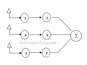 Mô hình phân tập anten thu MRC