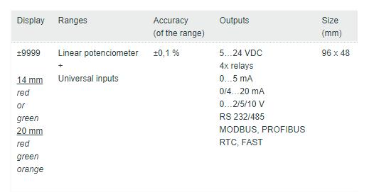 Thông số kĩ thuật của OM 402UNI