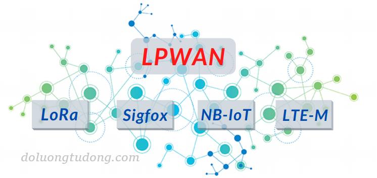Công nghệ LPWAN