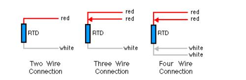 Kết nối dây pt100