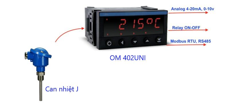 Bộ hiển thị OM 402UNI với Can nhiệt J