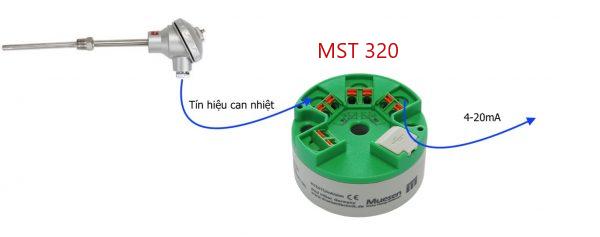 Bộ chuyển đổi tín hiệu cảm biến nhiệt loại K sang 4-20mA