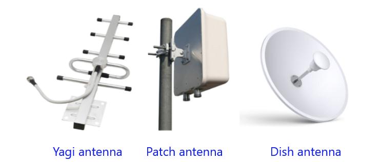 các loại anten định hướng