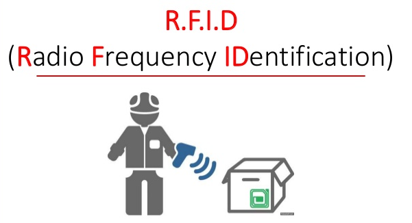 RFID là gì