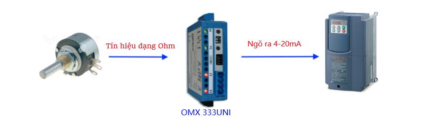 Chuyển đổi biến trở sang 4-20mA - OMX 333UNI