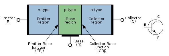Cấu tạo của Transistor là gì