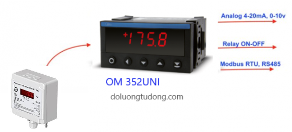 Bộ hiển thị áp suất dùng với cảm biến chênh áp
