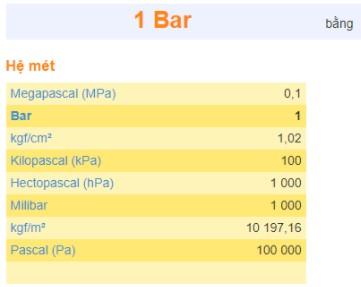 Đổi đơn vị Bar sang Kpa, Mpa, Psi, Kg/cm2
