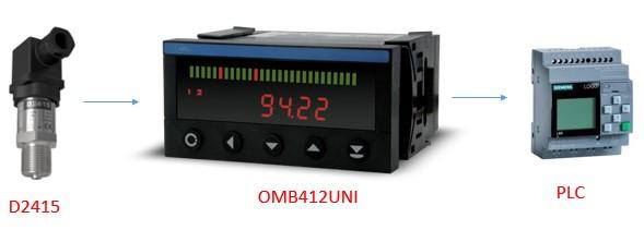 Ứng dụng bộ điều khiển áp suất OMB412UNI