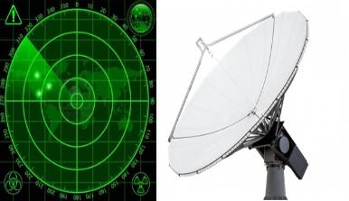 Radar và màn hình quét radar