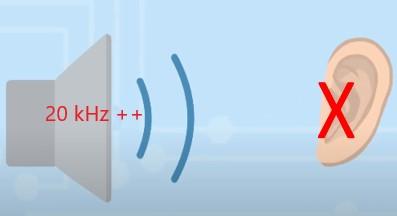 Tần số sóng siêu âm là gì