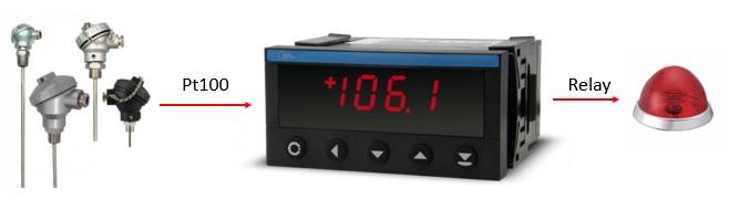 Ứng dụng bộ điều khiển - hiển thị nhiệt độ OM352UNI