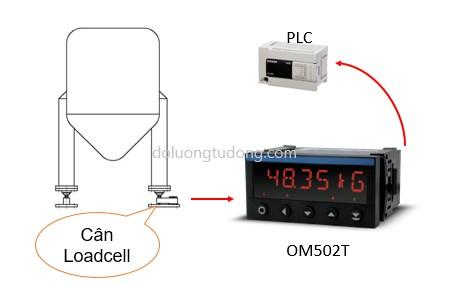 Ứng dụng chuyển đổi và hiển thị giá trị loadcell OM502T