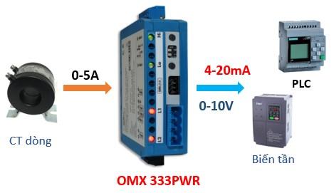 bộ chuyển dòng 0-5A sang 4-20mA/0-10V