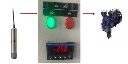 Ứng dụng hiển thị mức nước